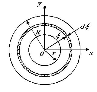 工業力学入門講座(第21回 ... : 円柱の公式 : すべての講義